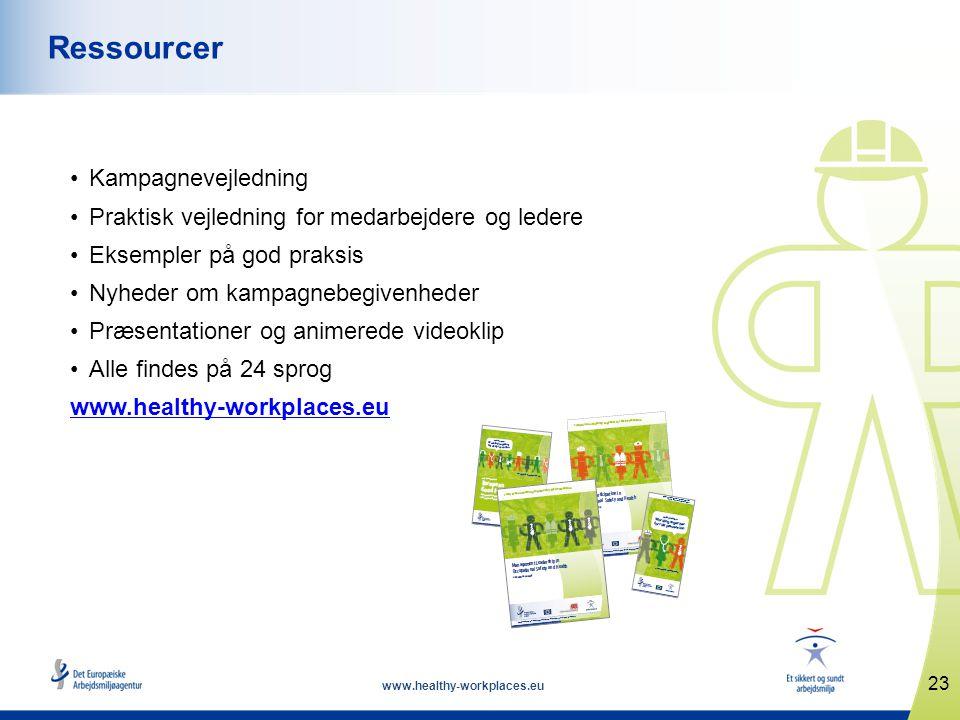 www.healthy-workplaces.eu •Kampagnevejledning •Praktisk vejledning for medarbejdere og ledere •Eksempler på god praksis •Nyheder om kampagnebegivenheder •Præsentationer og animerede videoklip •Alle findes på 24 sprog www.healthy-workplaces.eu 23 Ressourcer