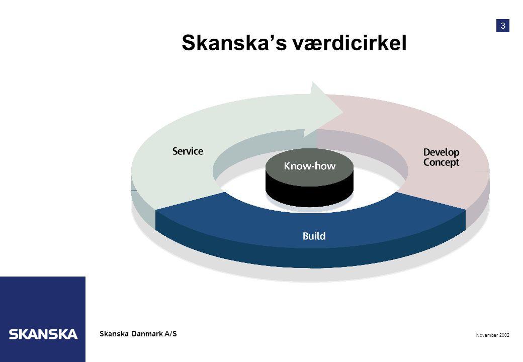 3 November 2002 Skanska Danmark A/S Skanska's værdicirkel
