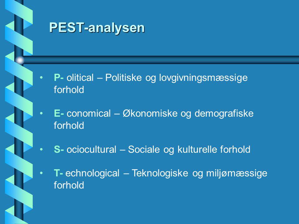 PEST-analysen •P- olitical – Politiske og lovgivningsmæssige forhold •E- conomical – Økonomiske og demografiske forhold •S- ociocultural – Sociale og kulturelle forhold •T- echnological – Teknologiske og miljømæssige forhold