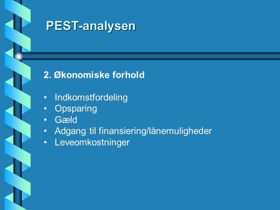 2. Økonomiske forhold •Indkomstfordeling •Opsparing •Gæld •Adgang til finansiering/lånemuligheder •Leveomkostninger PEST-analysen