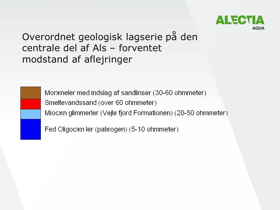Overordnet geologisk lagserie på den centrale del af Als – forventet modstand af aflejringer