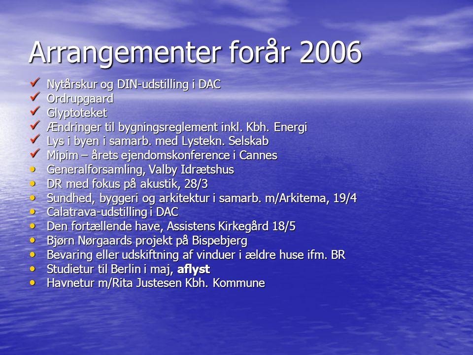 Arrangementer forår 2006  Nytårskur og DIN-udstilling i DAC  Ordrupgaard  Glyptoteket  Ændringer til bygningsreglement inkl.
