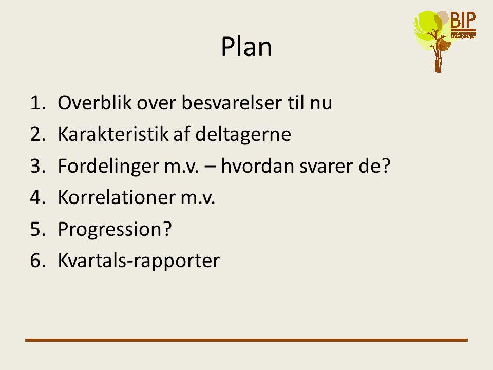 Plan 1.Overblik over besvarelser til nu 2.Karakteristik af deltagerne 3.Fordelinger m.v.