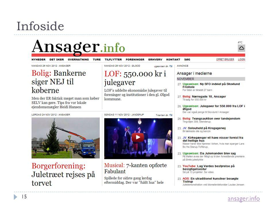 Infoside 15 ansager.info