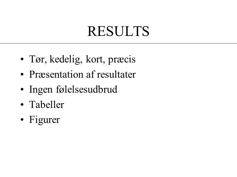 RESULTS •Tør, kedelig, kort, præcis •Præsentation af resultater •Ingen følelsesudbrud •Tabeller •Figurer
