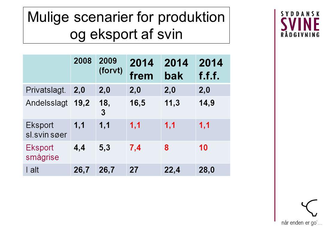 når enden er go'… Mulige scenarier for produktion og eksport af svin 20082009 (forvt) 2014 frem 2014 bak 2014 f.f.f.