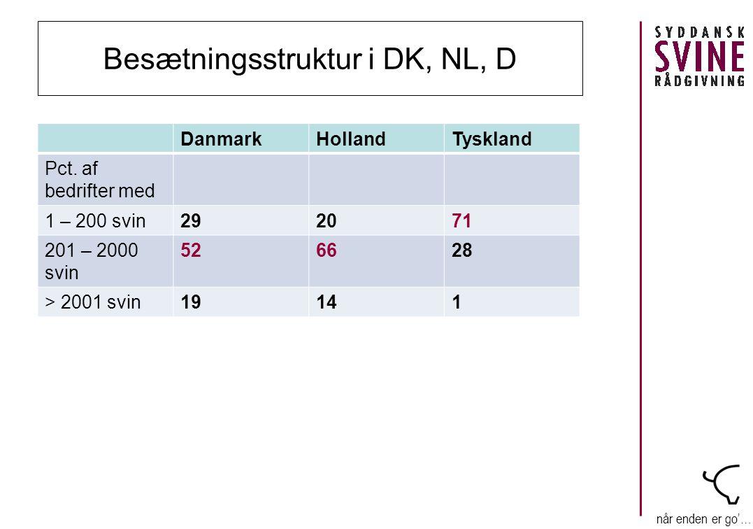 når enden er go'… Besætningsstruktur i DK, NL, D DanmarkHollandTyskland Pct.
