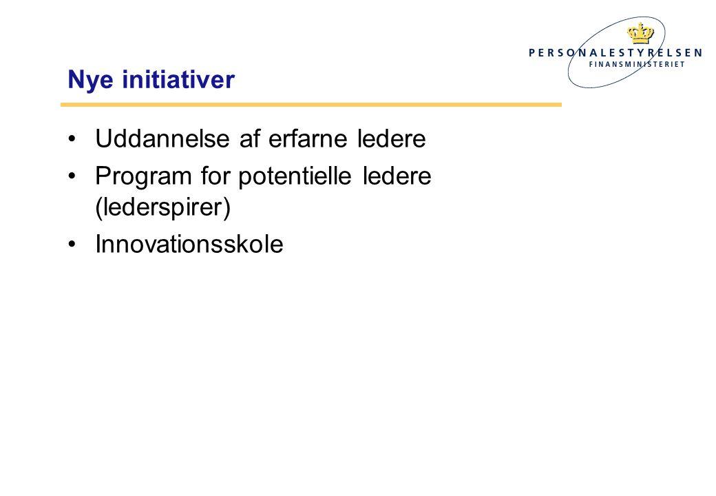 Nye initiativer •Uddannelse af erfarne ledere •Program for potentielle ledere (lederspirer) •Innovationsskole