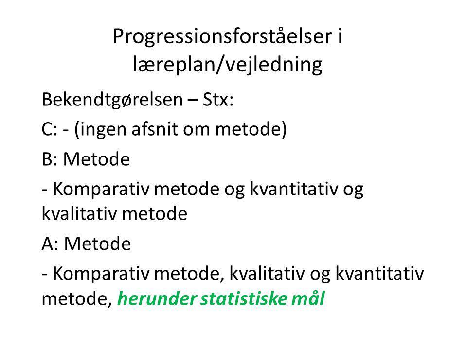 Progressionsforståelser i læreplan/vejledning Bekendtgørelsen – Stx: C: - (ingen afsnit om metode) B: Metode - Komparativ metode og kvantitativ og kva