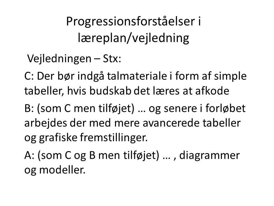 Progressionsforståelser i læreplan/vejledning Vejledningen – Stx: C: Der bør indgå talmateriale i form af simple tabeller, hvis budskab det læres at a