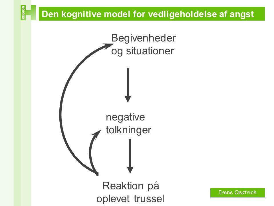 Navn (Sidehoved/fod)Titel/beskrivelse (Sidehoved/fod) STYRKE OG MOD Irene Oestrich Den kognitive model for vedligeholdelse af angst negative tolkninger Begivenheder og situationer Reaktion på oplevet trussel