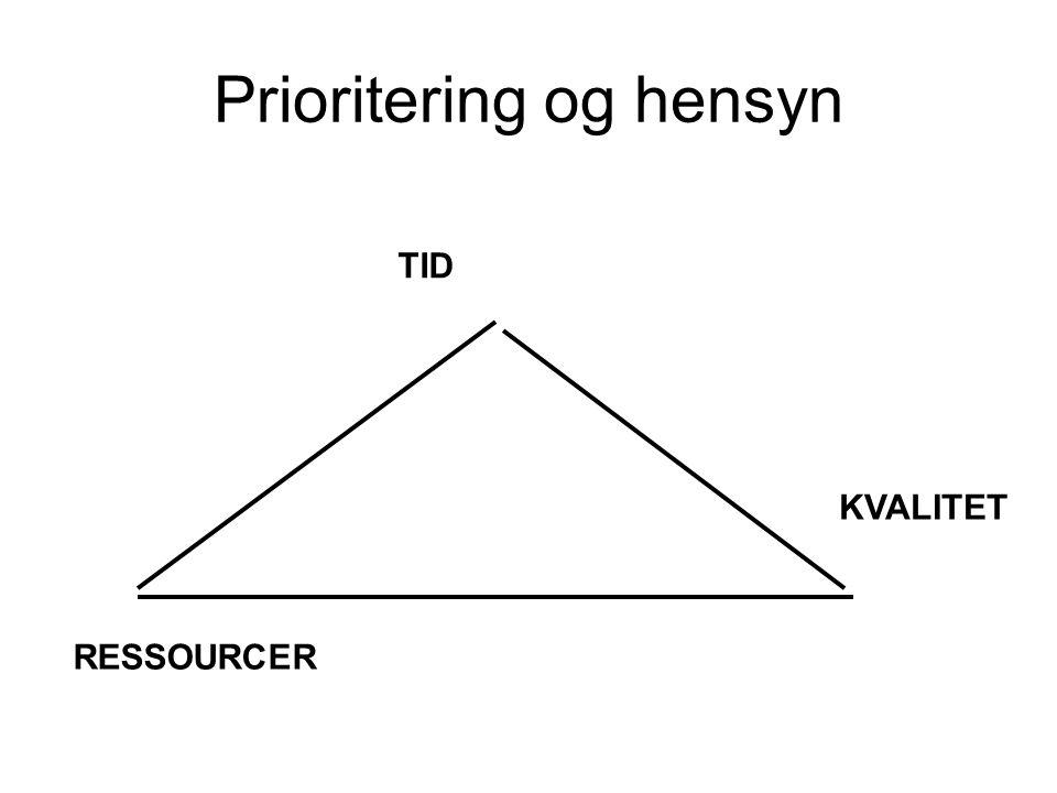 Prioritering og hensyn TID KVALITET RESSOURCER