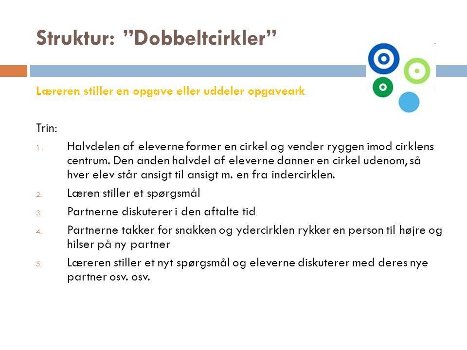 """Struktur: """"Dobbeltcirkler"""" Læreren stiller en opgave eller uddeler opgaveark Trin: 1. Halvdelen af eleverne former en cirkel og vender ryggen imod cir"""