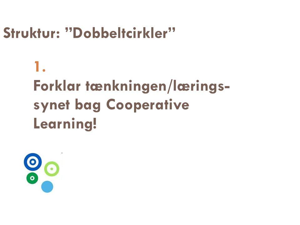"""Struktur: """"Dobbeltcirkler"""" 1. Forklar tænkningen/lærings- synet bag Cooperative Learning!"""