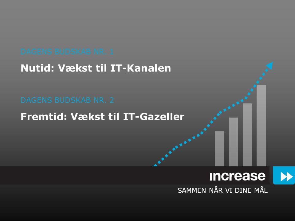 DAGENS BUDSKAB NR. 1 Nutid: Vækst til IT-Kanalen DAGENS BUDSKAB NR.