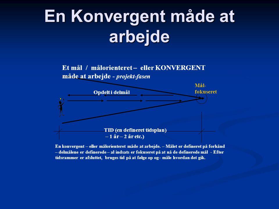 Divergent og Konvergent tænkning Divergent tænkning - prejekt-fasen • • Skaber alternativer. • • Åbne for alle og alt kan diskuteres • • Samler forske