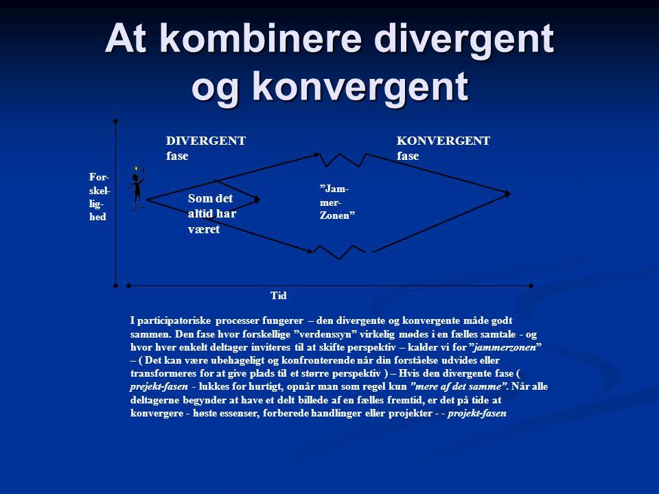 At kombinere divergent og konvergent For- skel- lig- hed Tid DIVERGENT fase KONVERGENT fase Jam- mer- Zonen Som det altid har været I participatoriske processer fungerer – den divergente og konvergente måde godt sammen.