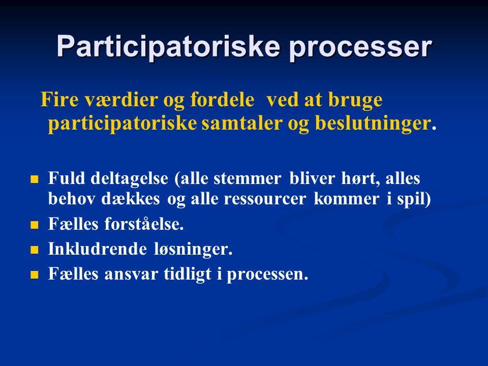 Participatoriske processer Fire værdier og fordele ved at bruge participatoriske samtaler og beslutninger.
