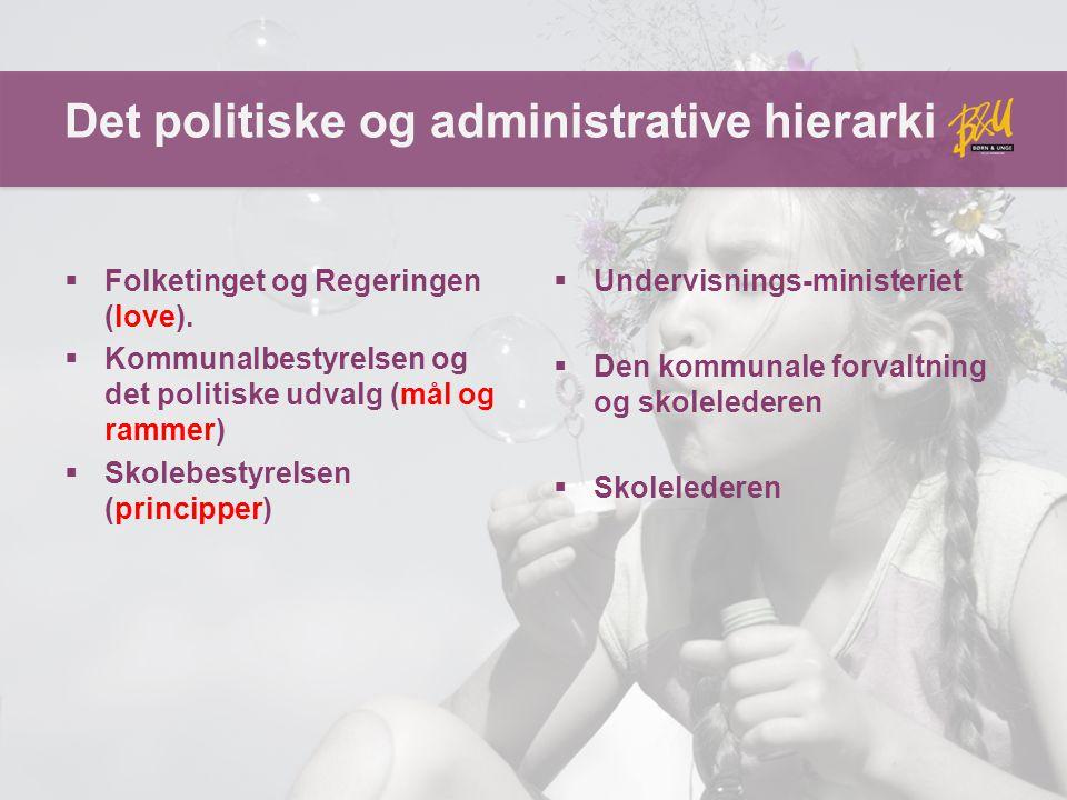 Det politiske og administrative hierarki  Folketinget og Regeringen (love).