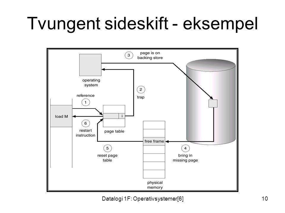 Datalogi 1F: Operativsystemer[6]10 Tvungent sideskift - eksempel