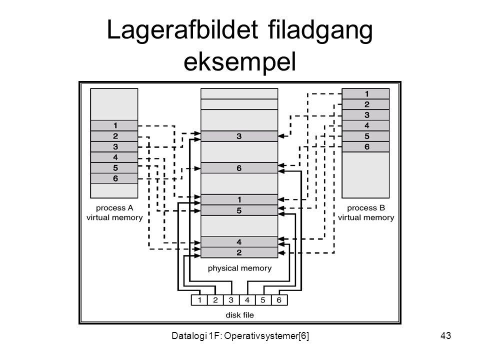 Datalogi 1F: Operativsystemer[6]43 Lagerafbildet filadgang eksempel