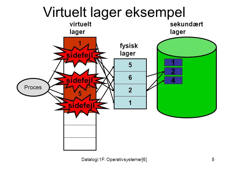 Datalogi 1F: Operativsystemer[6]5 42 4 1 5 Virtuelt lager eksempel Proces 5 1 2 sekundært lager virtuelt lager fysisk lager 2 6 2 sidefejl 6 4 1