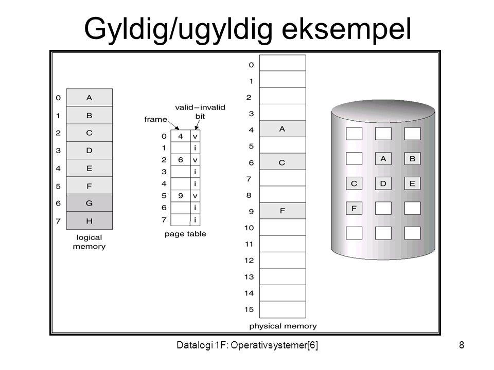 Datalogi 1F: Operativsystemer[6]8 Gyldig/ugyldig eksempel
