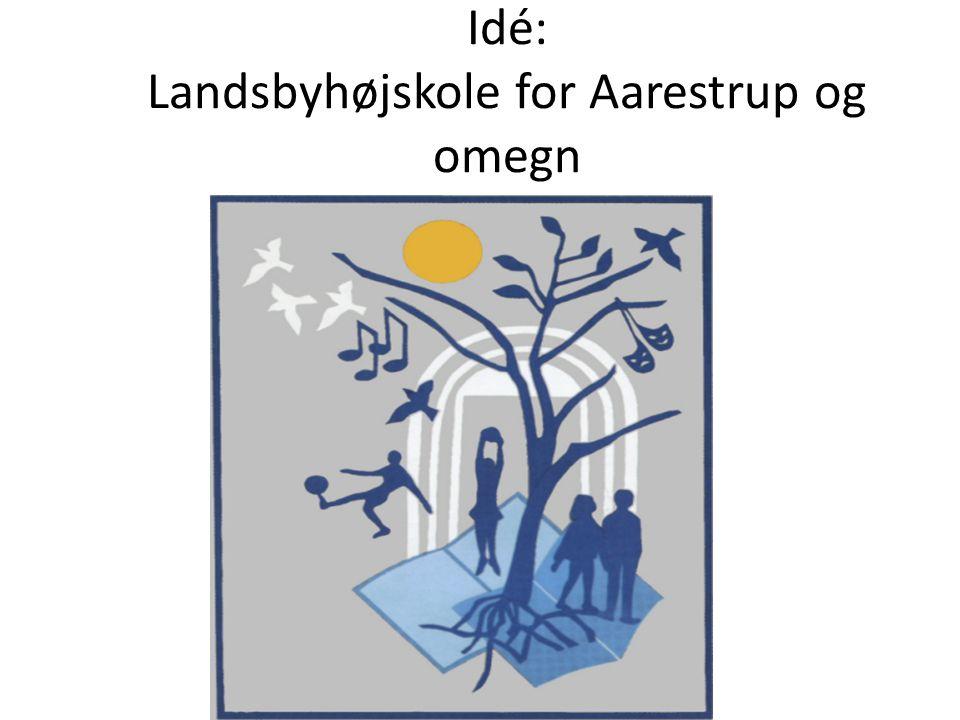 Idé: Landsbyhøjskole for Aarestrup og omegn