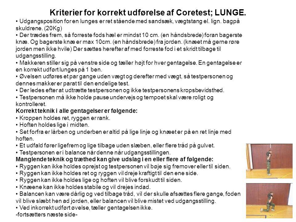 Kriterier for korrekt udførelse af Coretest; LUNGE.
