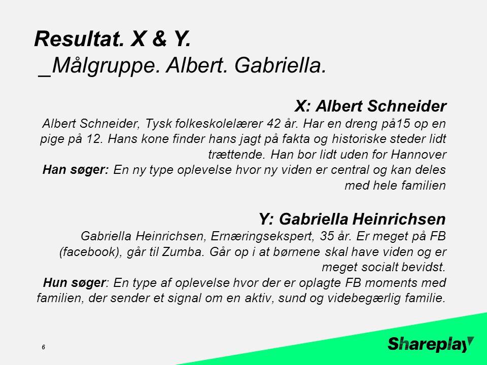zzc X: Albert Schneider Albert Schneider, Tysk folkeskolelærer 42 år.
