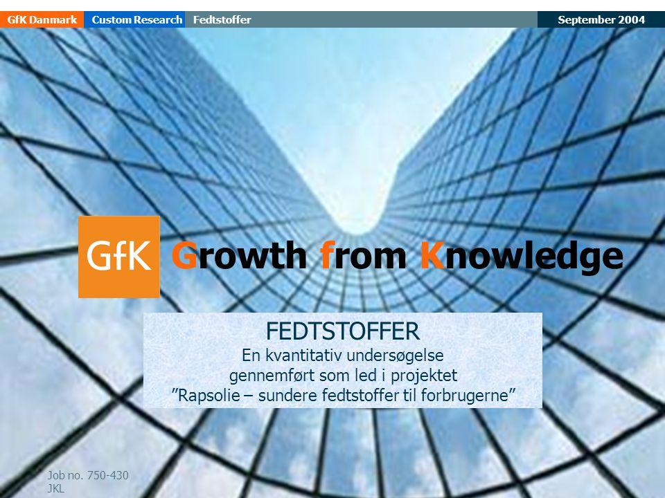 September 2004FedtstofferGfK DanmarkCustom Research 1 FEDTSTOFFER En kvantitativ undersøgelse gennemført som led i projektet Rapsolie – sundere fedtstoffer til forbrugerne Growth from Knowledge Job no.