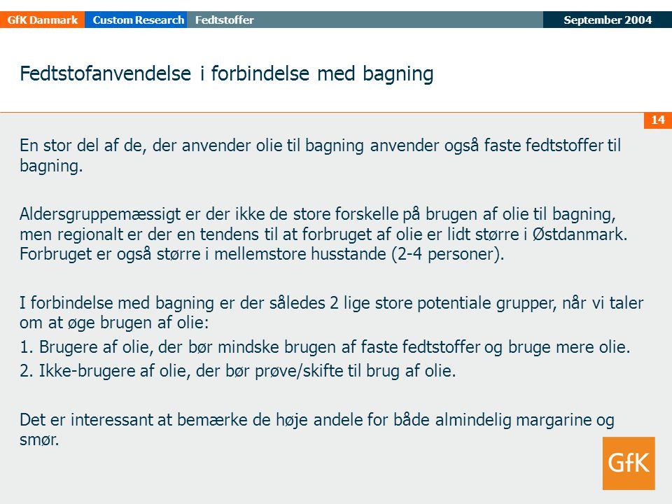 September 2004FedtstofferGfK DanmarkCustom Research 14 Fedtstofanvendelse i forbindelse med bagning En stor del af de, der anvender olie til bagning anvender også faste fedtstoffer til bagning.