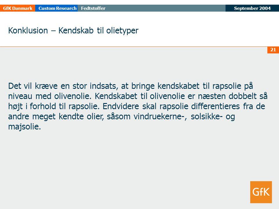 September 2004FedtstofferGfK DanmarkCustom Research 21 Konklusion – Kendskab til olietyper Det vil kræve en stor indsats, at bringe kendskabet til rapsolie på niveau med olivenolie.