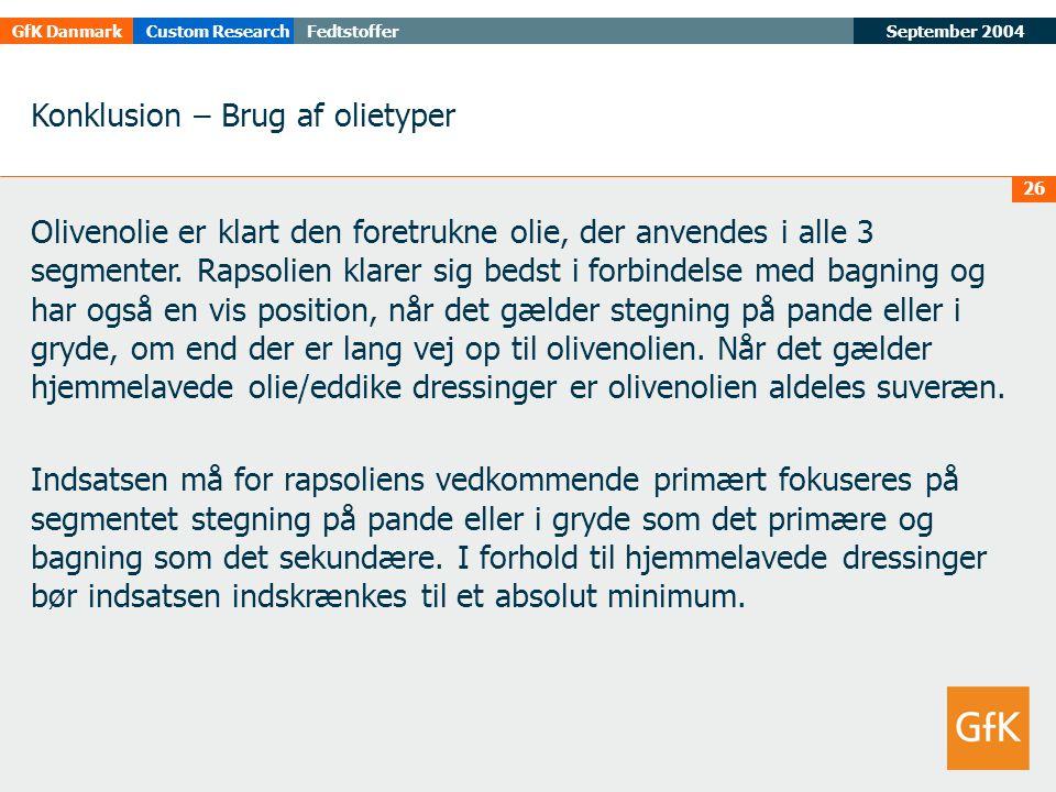 September 2004FedtstofferGfK DanmarkCustom Research 26 Konklusion – Brug af olietyper Olivenolie er klart den foretrukne olie, der anvendes i alle 3 segmenter.
