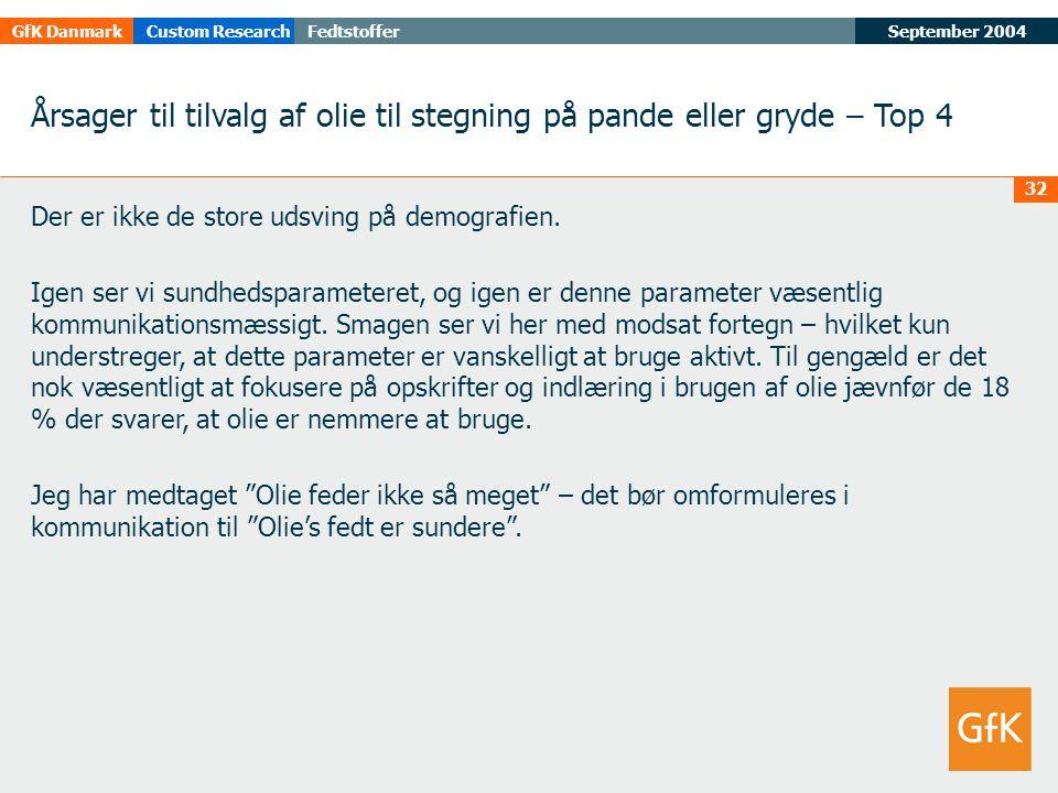 September 2004FedtstofferGfK DanmarkCustom Research 32 Årsager til tilvalg af olie til stegning på pande eller gryde – Top 4 Der er ikke de store udsving på demografien.