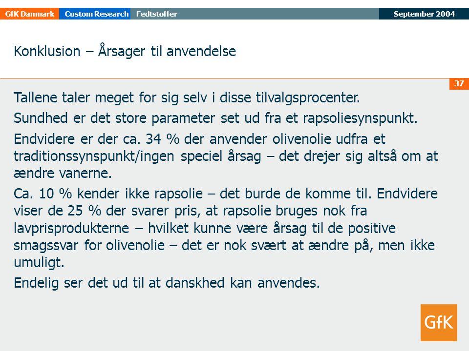 September 2004FedtstofferGfK DanmarkCustom Research 37 Konklusion – Årsager til anvendelse Tallene taler meget for sig selv i disse tilvalgsprocenter.