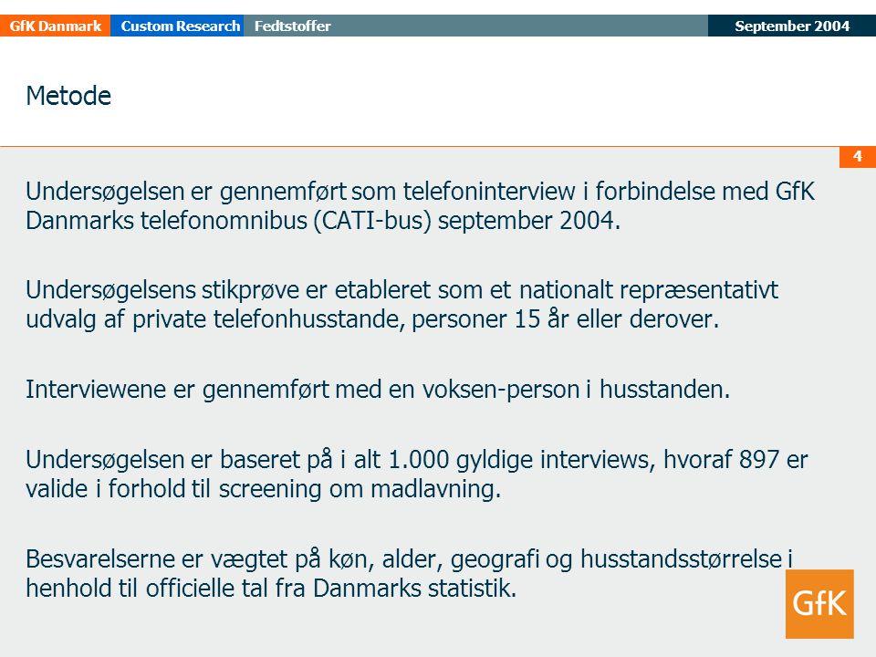September 2004FedtstofferGfK DanmarkCustom Research 4 Metode Undersøgelsen er gennemført som telefoninterview i forbindelse med GfK Danmarks telefonomnibus (CATI-bus) september 2004.
