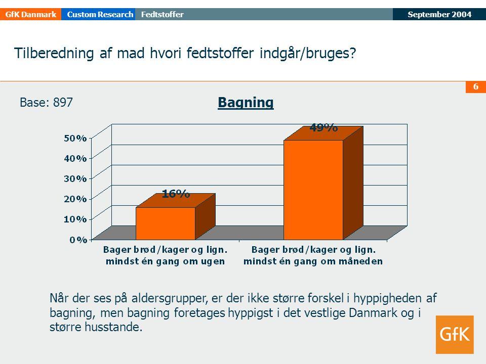September 2004FedtstofferGfK DanmarkCustom Research 6 Tilberedning af mad hvori fedtstoffer indgår/bruges.