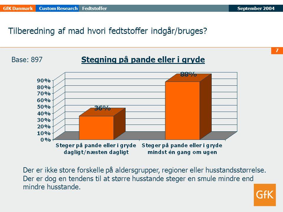 September 2004FedtstofferGfK DanmarkCustom Research 7 Tilberedning af mad hvori fedtstoffer indgår/bruges.