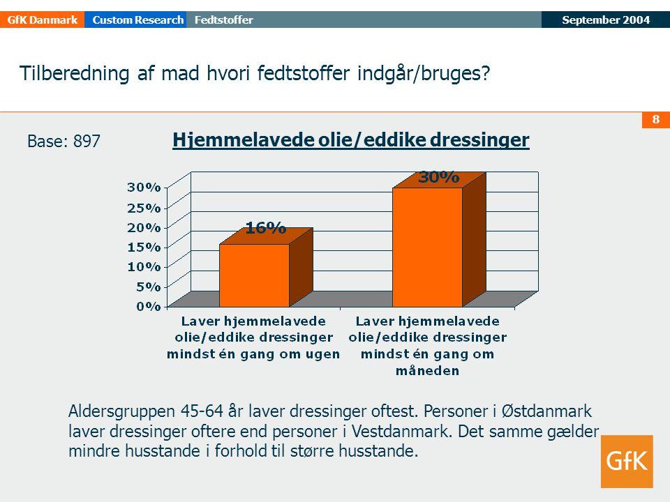 September 2004FedtstofferGfK DanmarkCustom Research 8 Tilberedning af mad hvori fedtstoffer indgår/bruges.