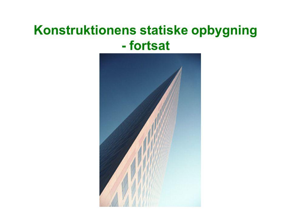 Beregning af laster - fortsat Beregning af de laster der påvirker en konstruktion udføres på følgende måde: Lasterne opsummeres fra toppen af bygningen/konstruktionen.
