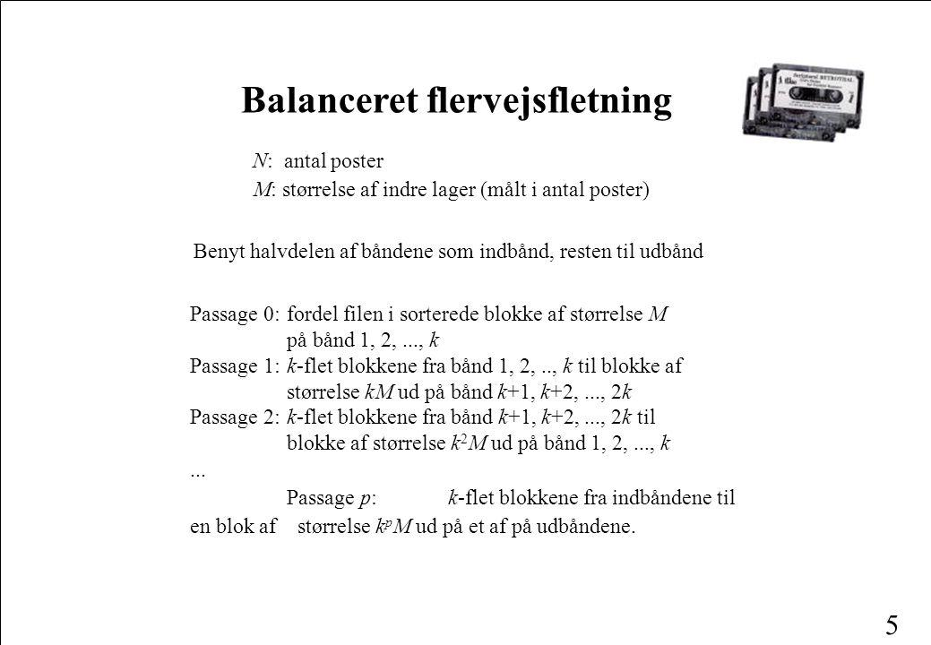 5 Balanceret flervejsfletning N: antal poster M: størrelse af indre lager (målt i antal poster) Benyt halvdelen af båndene som indbånd, resten til udbånd Passage 0:fordel filen i sorterede blokke af størrelse M på bånd 1, 2,..., k Passage 1: k-flet blokkene fra bånd 1, 2,.., k til blokke af størrelse kM ud på bånd k+1, k+2,..., 2k Passage 2: k-flet blokkene fra bånd k+1, k+2,..., 2k til blokke af størrelse k 2 M ud på bånd 1, 2,..., k...