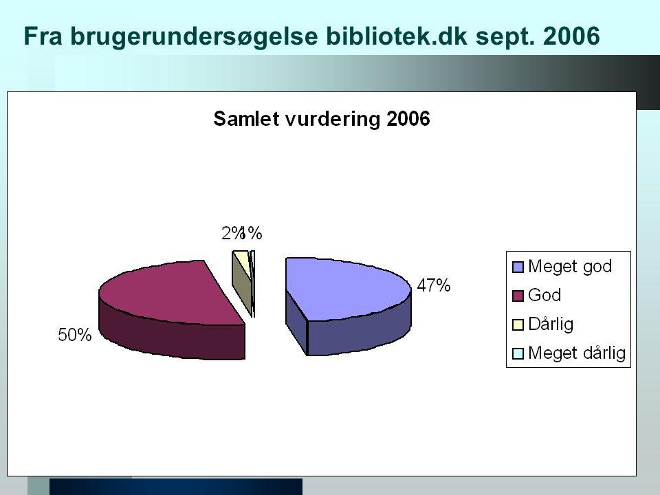 Fra brugerundersøgelse bibliotek.dk sept. 2006