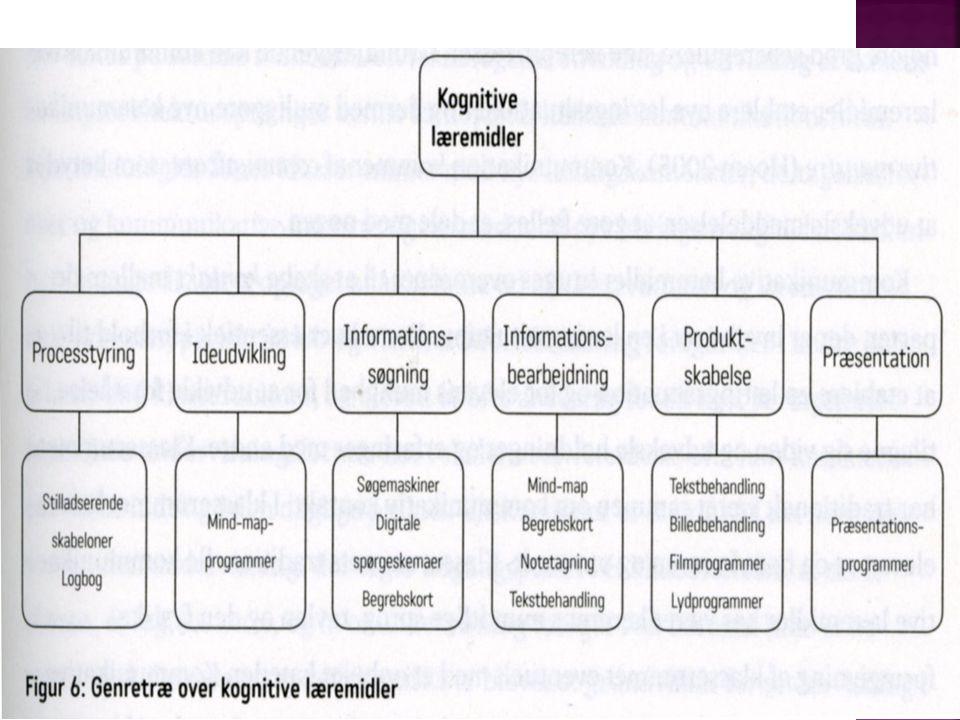 hvad er didaktiske redskaber