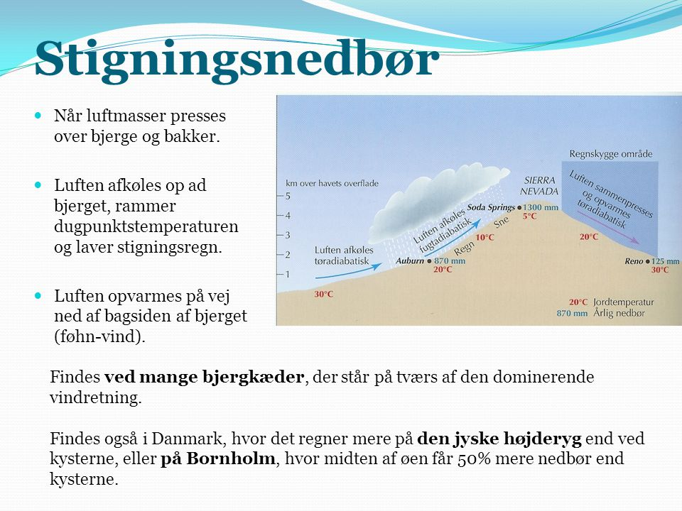 Stigningsnedbør  Når luftmasser presses over bjerge og bakker.  Luften afkøles op ad bjerget, rammer dugpunktstemperaturen og laver stigningsregn. 