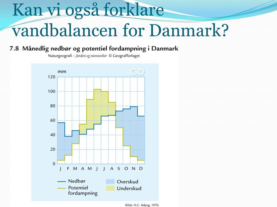 Kan vi også forklare vandbalancen for Danmark?