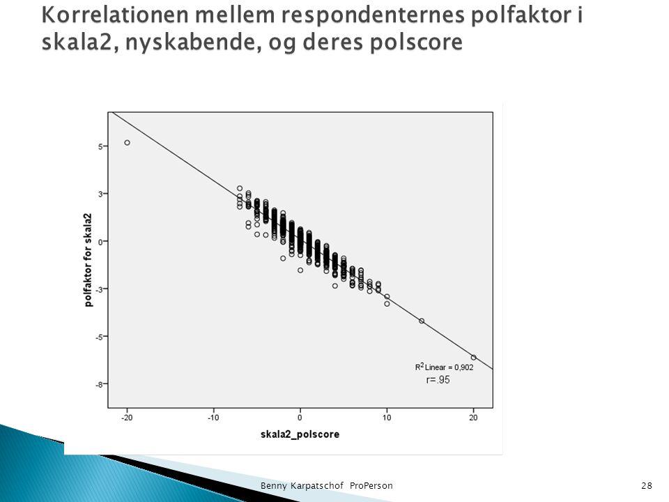 Benny Karpatschof ProPerson28 Korrelationen mellem respondenternes polfaktor i skala2, nyskabende, og deres polscore