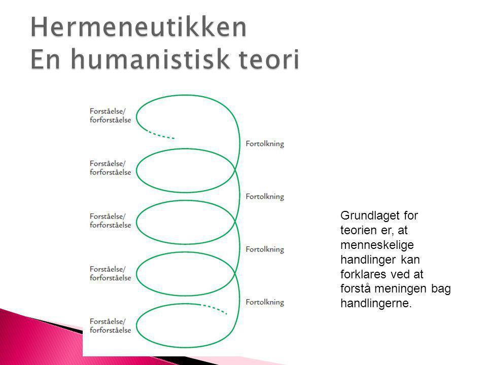 Grundlaget for teorien er, at menneskelige handlinger kan forklares ved at forstå meningen bag handlingerne.