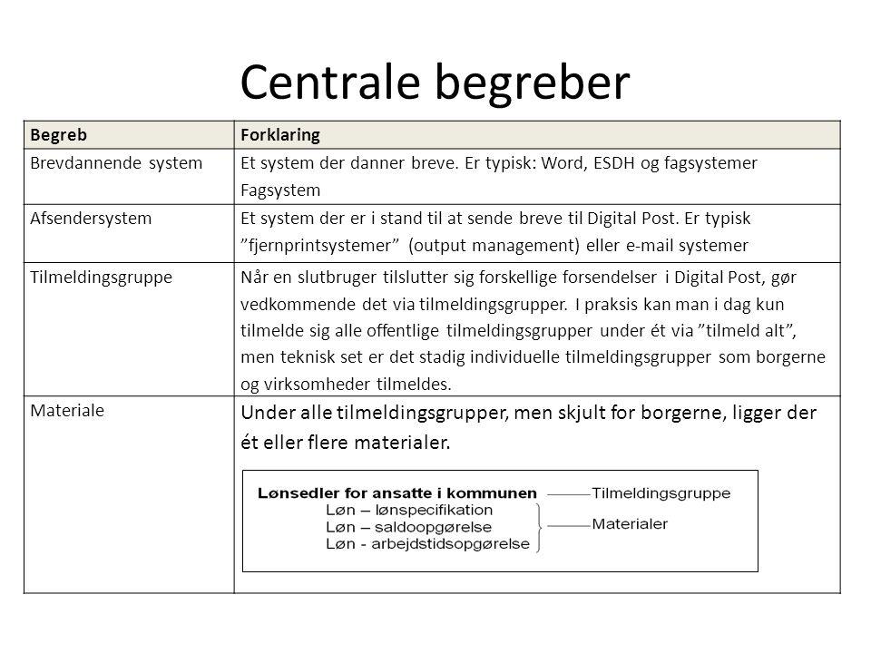 Centrale begreber BegrebForklaring Brevdannende system Et system der danner breve.