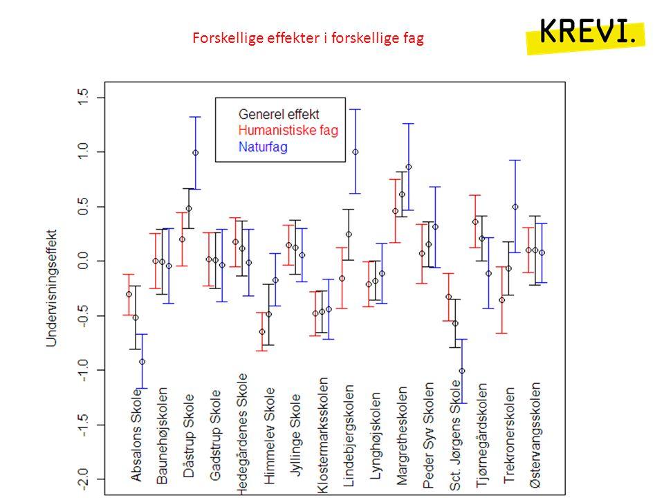 Forskellige effekter i forskellige fag